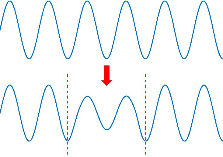 Modulacja fali radiowej