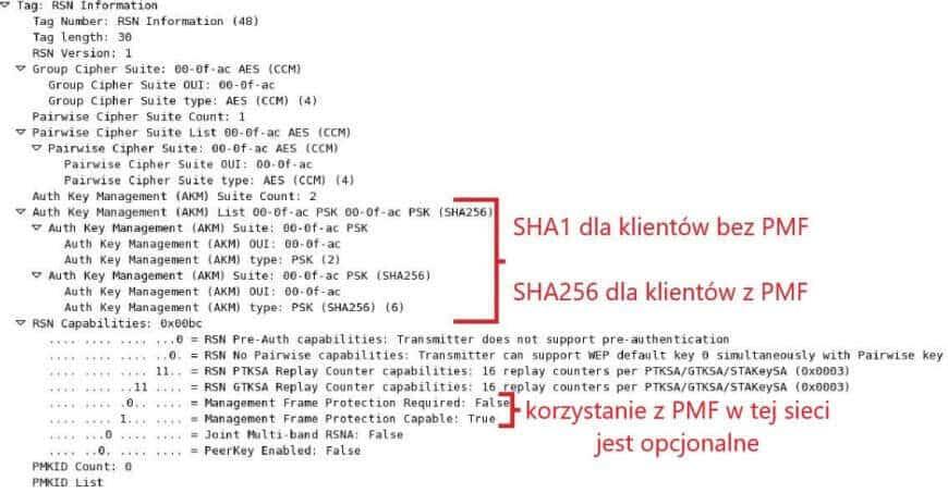 Ramka beacon informująca o opcjonalnej obsłudze PMF w tej sieci