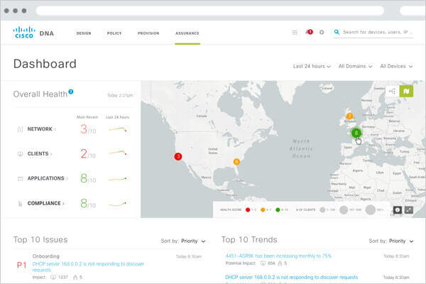 Cisco DNA Dashboard, źródło: cisco.com