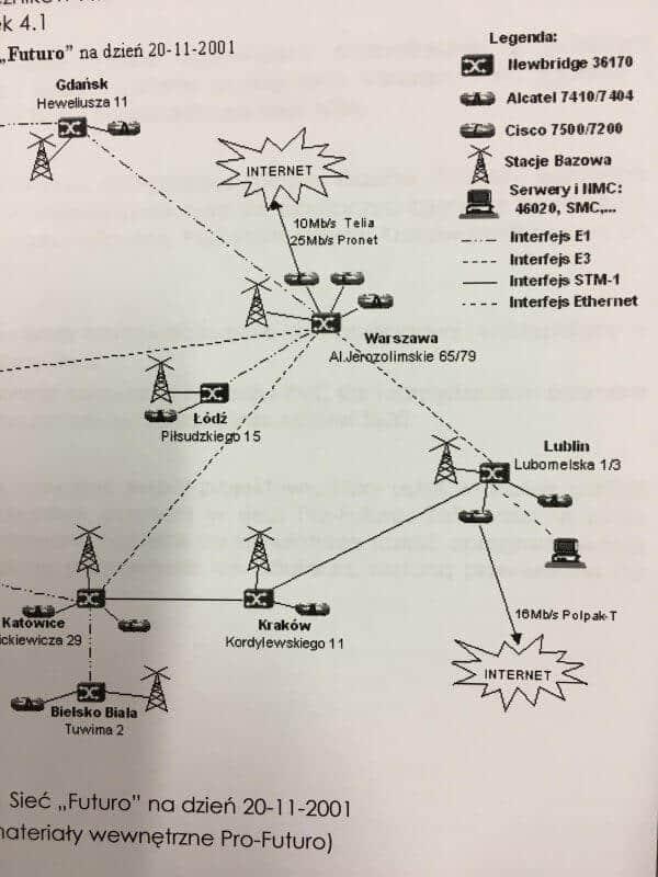 Zdjęcie 1 - styk sieci szkieletowej Pro Futuro z Internetem