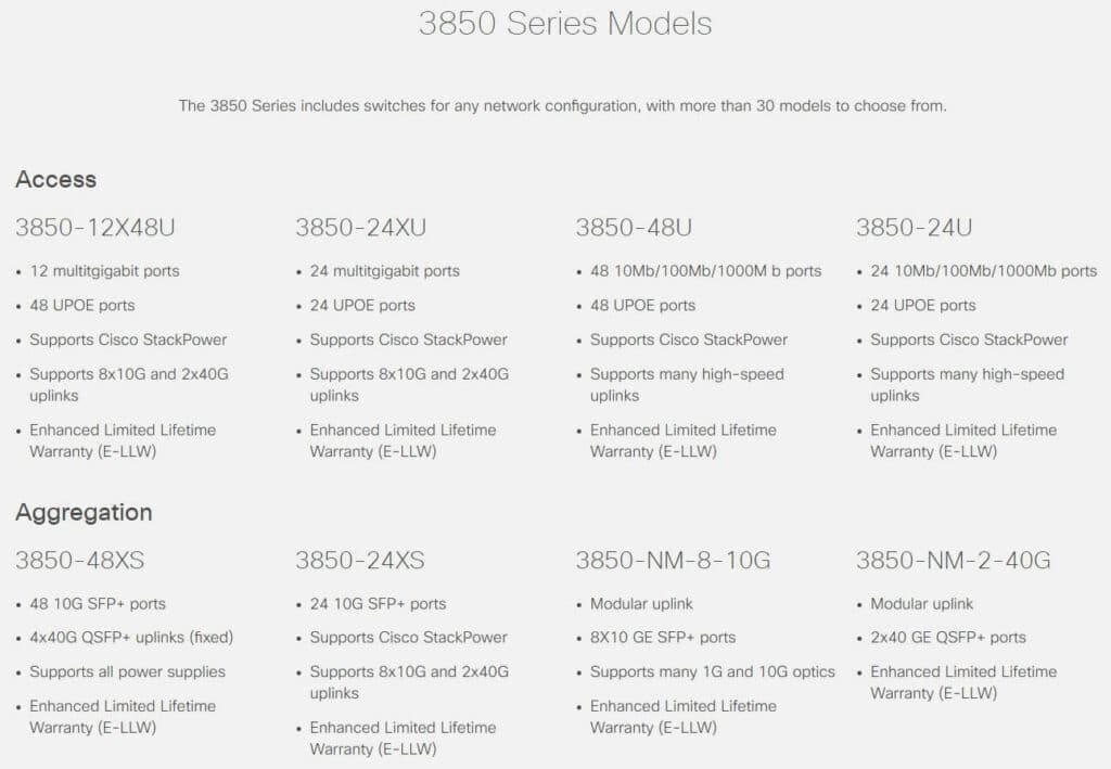 Modele przełączników 3850 - styczeń 2019