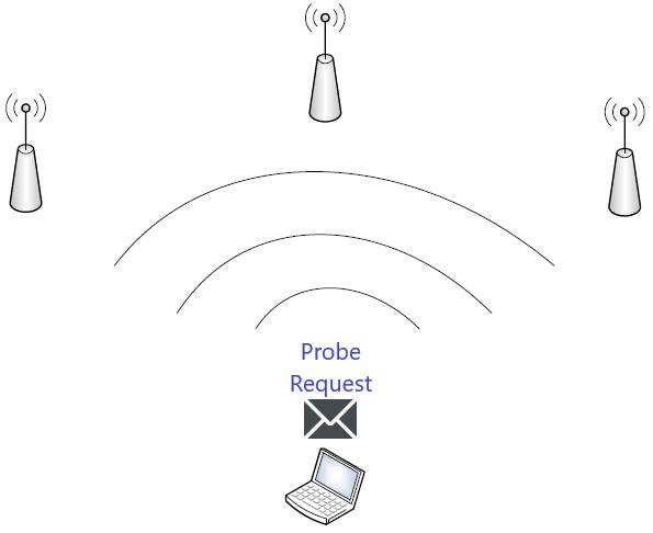 Etap pierwszy - klient wysyła ramkę Probe Request