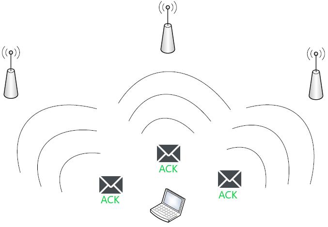 Etap trzeci - klient wysyła ramki ACK