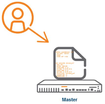 Administrator musi samodzielnie wykonać konfigurację Master kontrolera, źródło: arubanetworks.com