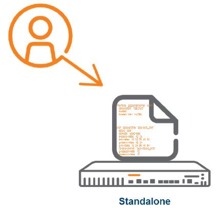Administrator musi samodzielnie wykonać konfigurację Standalone kontrolera, źródło: arubanetworks.com