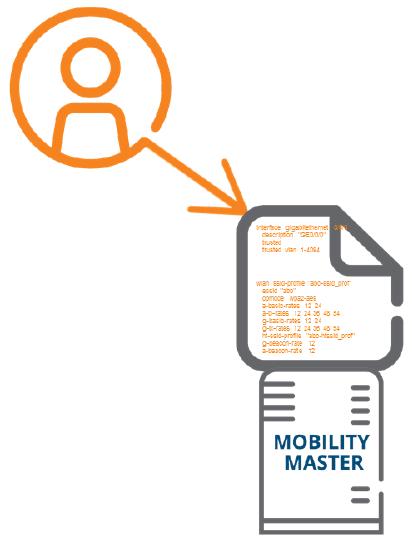 MM musi być całkowicie skonfigurowany przez Administratora sieci, źródło: arubanetworks.com