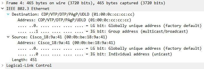 Widoczny adres docelowy w ramce CDP.