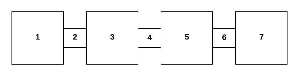 Schemat ideowy linii telefonicznej PSTN